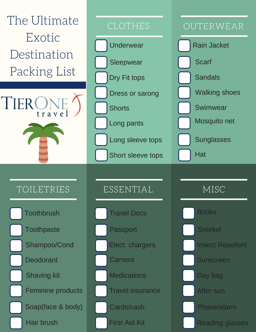 Exotic Destination Packing Checklist